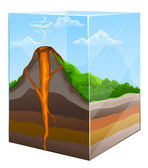 Mountain with volcano crater section in glass box — Stock Vector