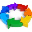 Recycling concept: rainbow circle diagram with arrows — Stock Photo