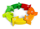Energy efficiency/recycling concept — Stock Photo