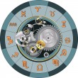 Royalty-Free Stock Vector Image: Wheel and zodiac signs