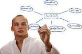 Components of Success — Stock Photo