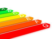Energy efficiecy scale over white background — Stock Photo