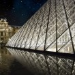 Stock Photo: Night and Stars over Louvre, Paris