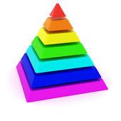 Piramide — Stockfoto