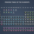 The periodic table — Stock Photo