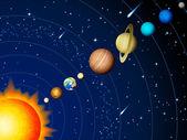 Solar system — Stock Vector