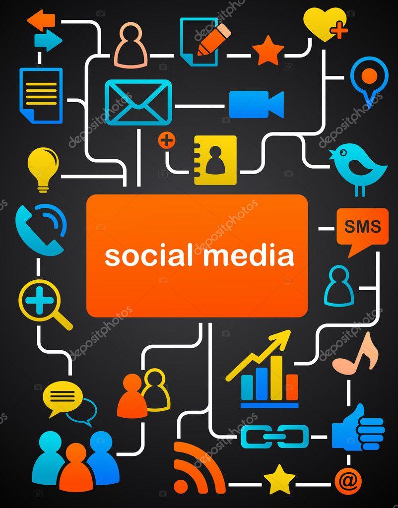Dissertation In Social Media