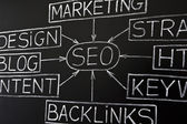 SEO flow chart on chalkboard — Foto Stock