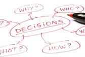DECISIONS concept — Stock Photo