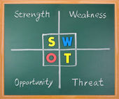SWOT analysis, strength, weakness, opportunity, and threat words — Stock Photo