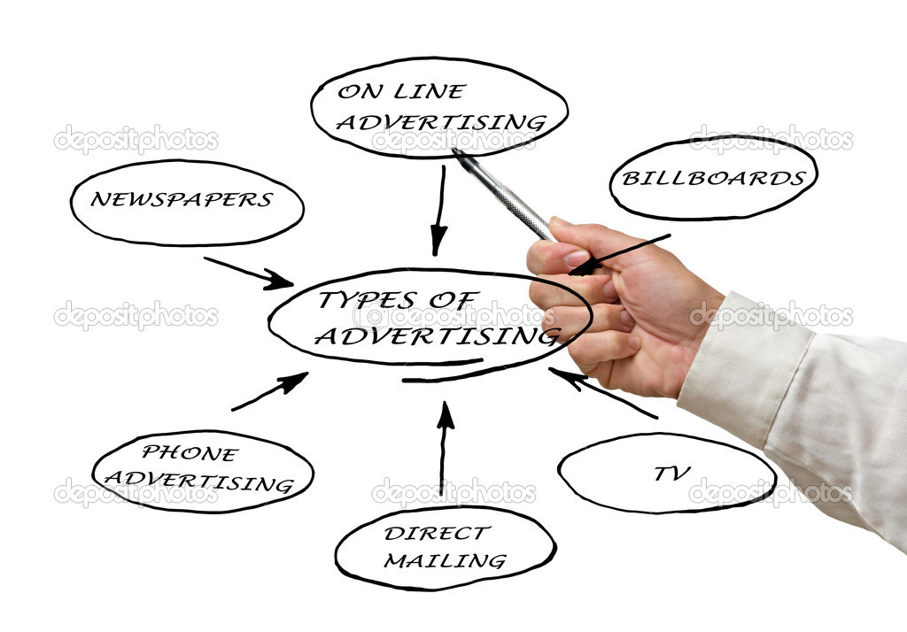 TYPES OF ADVERTISING — Stock Photo #6629401