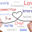 Modern communication, online love - Stock Photo