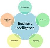 Business intelligence management diagram — Stock Photo
