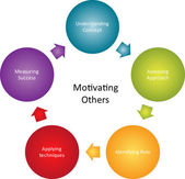 Motivating others business diagram — Stock Photo