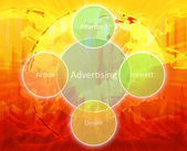 Advertising business diagram — Stock Photo