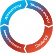 Vector de stock : Marketing wheel