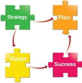 Strategy-Plan-Vision-Success — Stock Vector