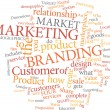 Vector de stock : Marketing word cloud