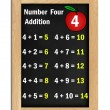Number four addition tables on a blackboard — Stock Photo