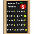Number five addition tables on a blackboard — Stock Photo