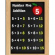 Number five addition tables on a blackboard - Stock Photo