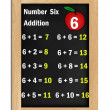 Number six addition tables on blackboard — Stock Photo