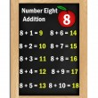 Number eight addition tables on blackboard — Stock Photo #5402904