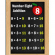 Number eight addition tables on blackboard - Stock Photo