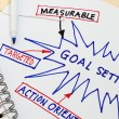 Goal setting — Stock Photo #5424370