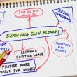 Surviving slow economy — Stock Photo
