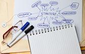 Strategie — Stock fotografie
