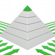 Pyramid chart green-white - Foto de Stock