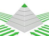 Pyramid chart green-white — Stock Photo