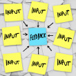 Input and Feedback - Sticky Note Message Board — Stock Photo