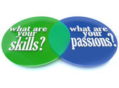 What are Your Skills and Passions - Venn Diagram — Stock Photo