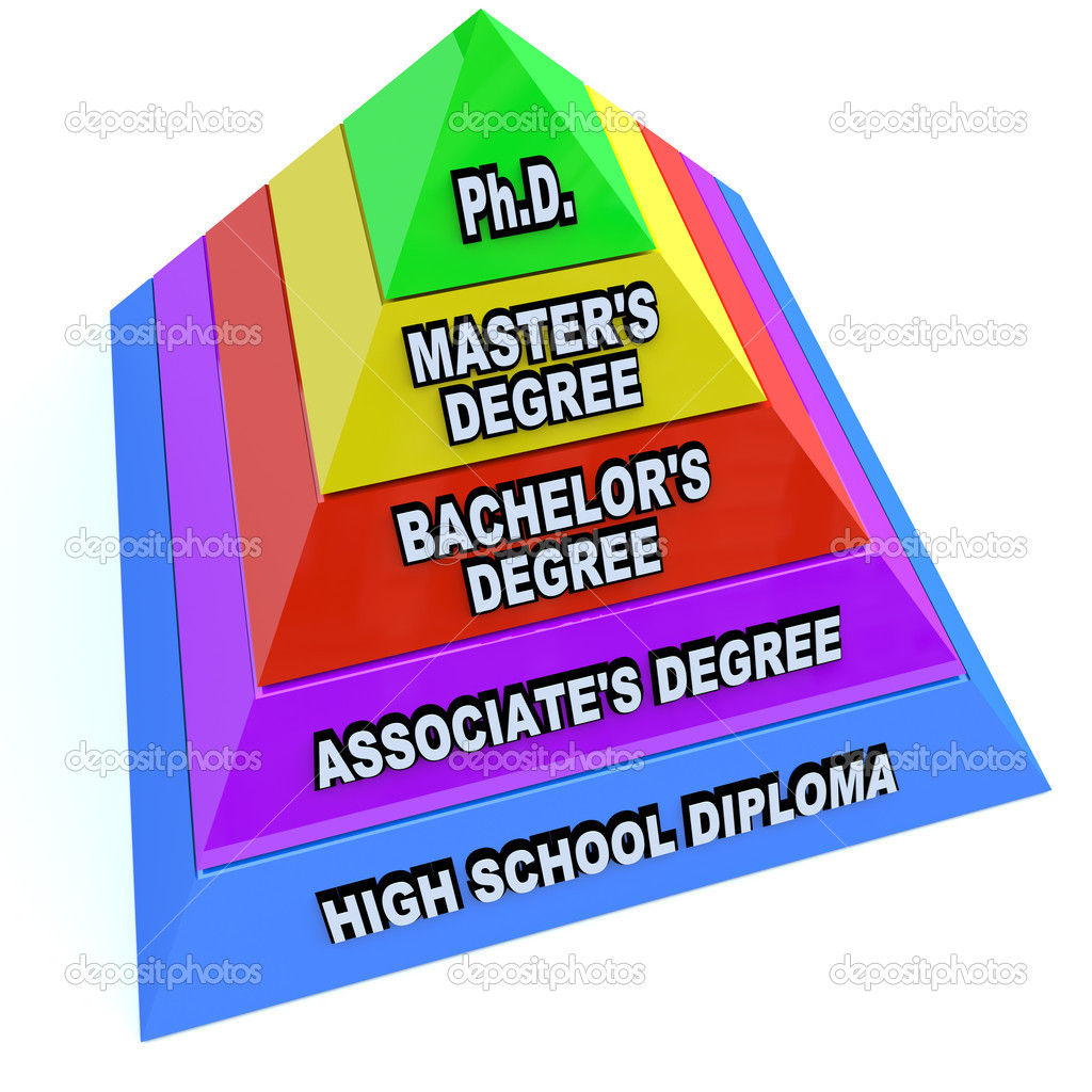 Education what to major in