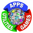Stock Photo: Sphere of Apps in Flowchart Diagram