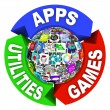 Sphere of Apps in Flowchart Diagram - Stock Photo