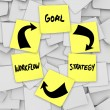Goal Strategy Workflow - Sticky Notes Plan for Success - Stock Photo