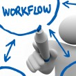 Workflow - Person Writing Diagram for Work Process on Board - Stockfoto