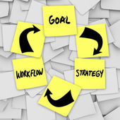Goal Strategy Workflow - Sticky Notes Plan for Success — Stock Photo