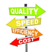 Quality Speed Efficiency and Cost Management Process Arrow Signs — Zdjęcie stockowe
