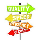 质量速度效率和成本管理流程箭头标志 — 图库照片
