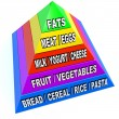 Stock Photo: New Food Pyramid of Recommended Daily Servings