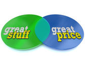 Great Stuff and Affordable Price Words on Venn Diagram — Stock Photo