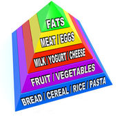 New Food Pyramid of Recommended Daily Servings — Stock Photo