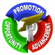 Promotion Advancement Opprotunity Man Lifting Career Arrow — Stockfoto