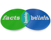 Knowledge is Where Facts and Beliefs Overlap Venn Diagram — Stock Photo