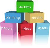 Business SUCCESS product development boxes — Stock Vector