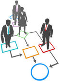 Business solutions process management flowchart — Stock Vector